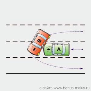 схема дтп при движении в одном направлении
